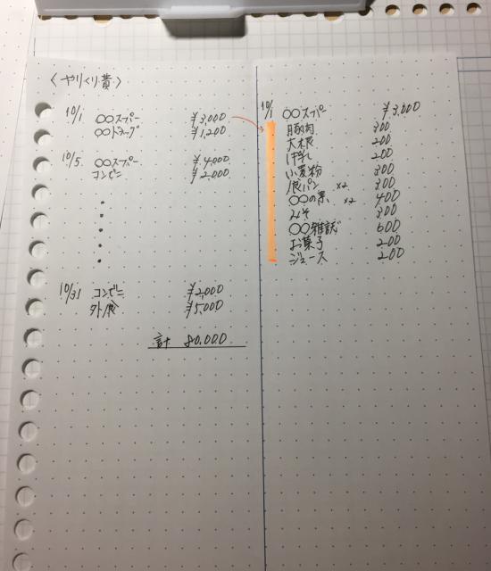 家計簿 詳細