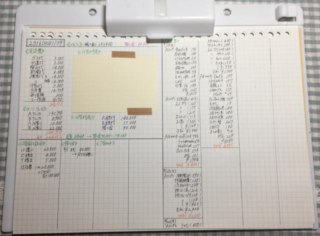づんの家計簿 我が家の記帳